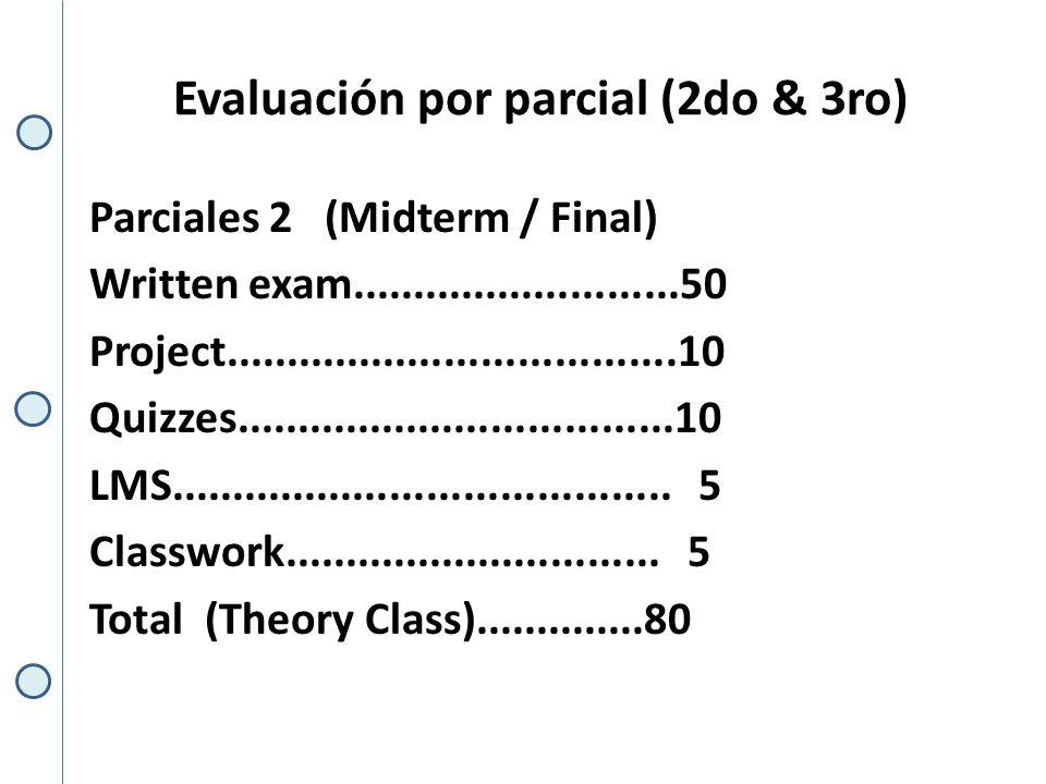 Evaluación Written exam: Midterm (2); Final (2) Project: Midterm (1); Final (1) – Reporte escrito & presentación en clase Quizzes: Midterm (2); Final (2) LMS: Workbook en línea (12 unidades) Classwork: Participación (actitud en clase), tareas.