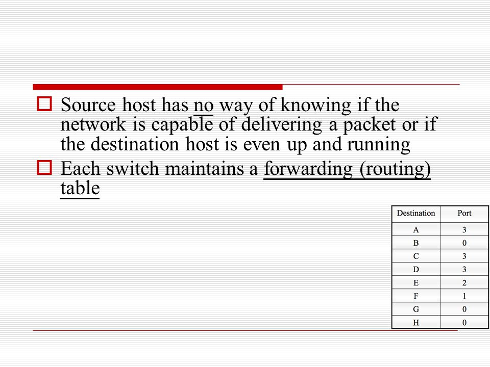  Source host has no way of knowing if the network is capable of delivering a packet or if the destination host is even up and running  Each switch m