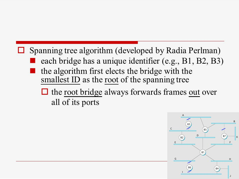  Spanning tree algorithm (developed by Radia Perlman) each bridge has a unique identifier (e.g., B1, B2, B3) the algorithm first elects the bridge wi