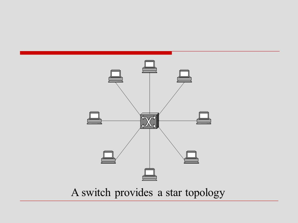 A switch provides a star topology