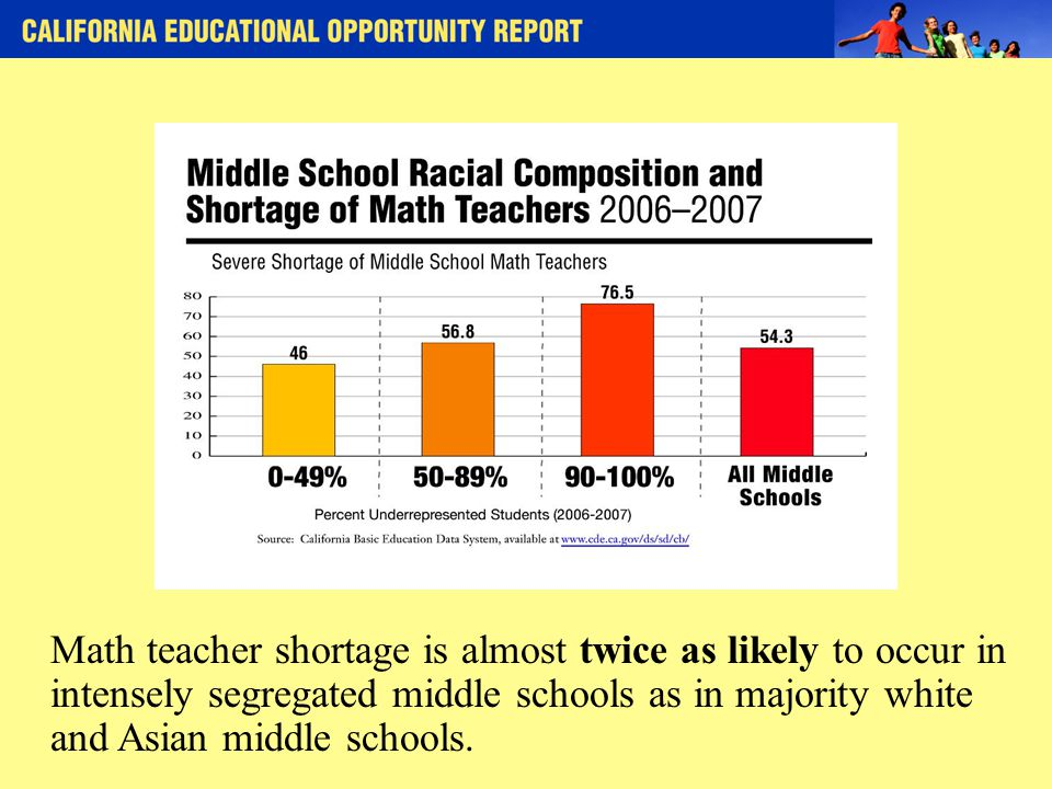 Math teacher shortage is almost twice as likely to occur in intensely segregated middle schools as in majority white and Asian middle schools.