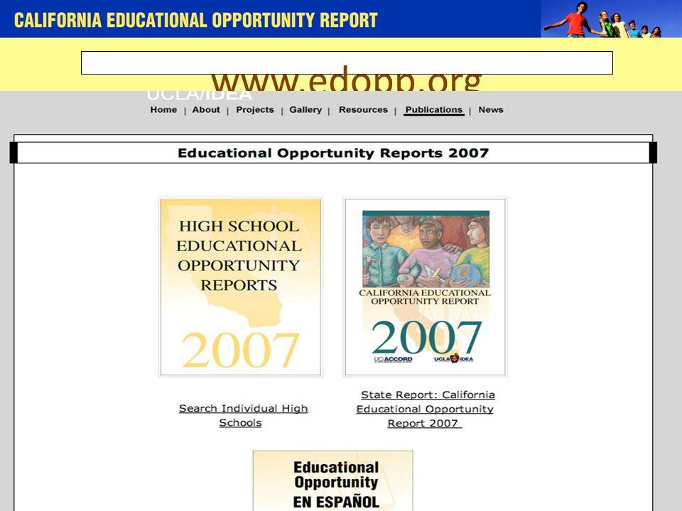 www.edopp.org