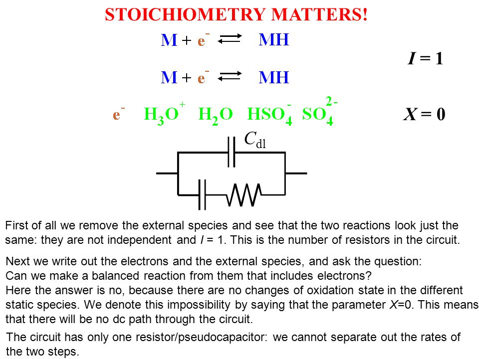 STOICHIOMETRY MATTERS! First of all we remove the external species and see that the two reactions look just the same: they are not independent and I =