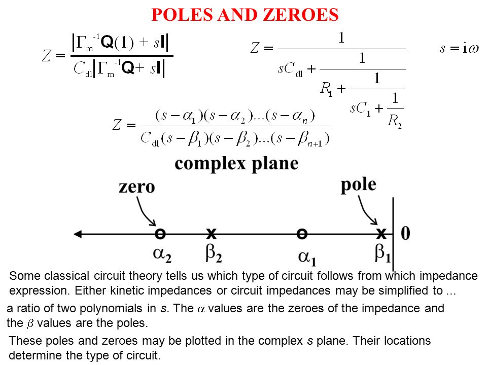 POLES AND ZEROES Some classical circuit theory tells us which type of circuit follows from which impedance expression.