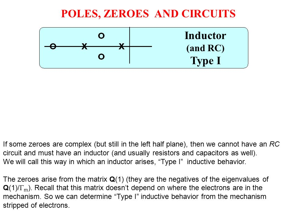 POLES, ZEROES AND CIRCUITS If some zeroes are complex (but still in the left half plane), then we cannot have an RC circuit and must have an inductor (and usually resistors and capacitors as well).