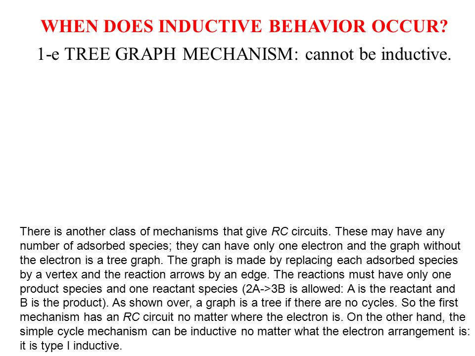 WHEN DOES INDUCTIVE BEHAVIOR OCCUR. 1-e TREE GRAPH MECHANISM: cannot be inductive.