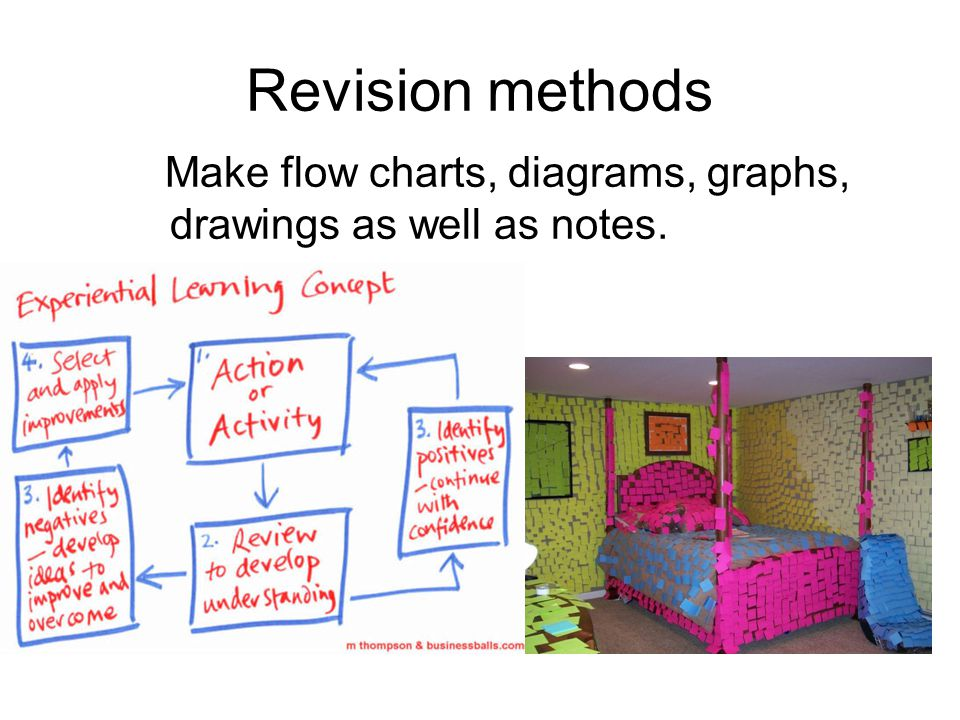 Revision methods Make flow charts, diagrams, graphs, drawings as well as notes.
