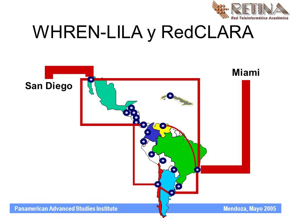 Panamerican Advanced Studies Institute Mendoza, Mayo 2005 San Diego Miami WHREN-LILA y RedCLARA
