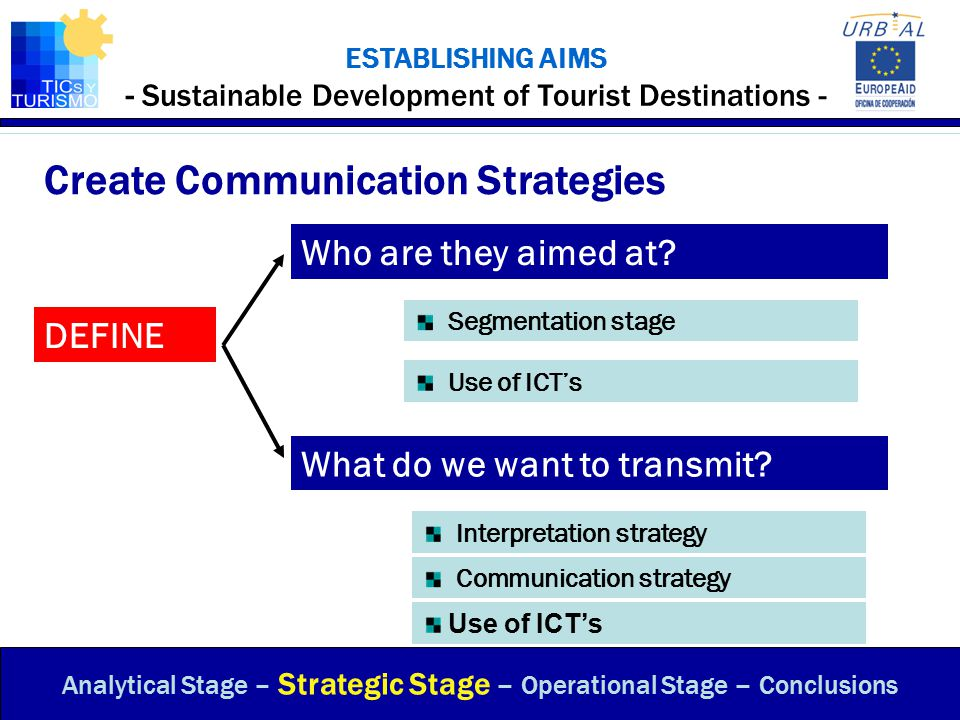 ESTABLISHING AIMS - Sustainable Development of Tourist Destinations - Analytical Stage – Strategic Stage – Operational Stage – Conclusions Create Comm
