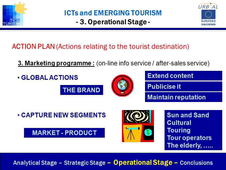ICTs and EMERGING TOURISM - 3. Operational Stage - ACTION PLAN (Actions relating to the tourist destination) Analytical Stage – Strategic Stage – Oper