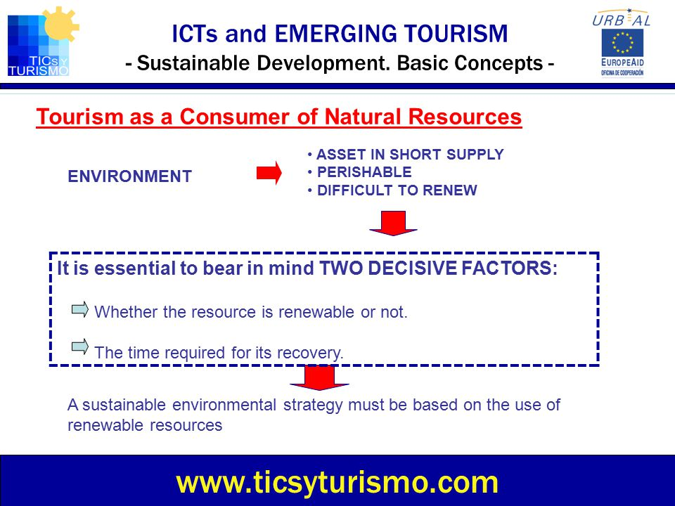ICTs and EMERGING TOURISM - Sustainable Development. Basic Concepts - www.ticsyturismo.com Tourism as a Consumer of Natural Resources ENVIRONMENT ASSE