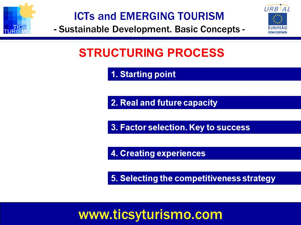 3. Factor selection. Key to success 2. Real and future capacity 1. Starting point ICTs and EMERGING TOURISM - Sustainable Development. Basic Concepts