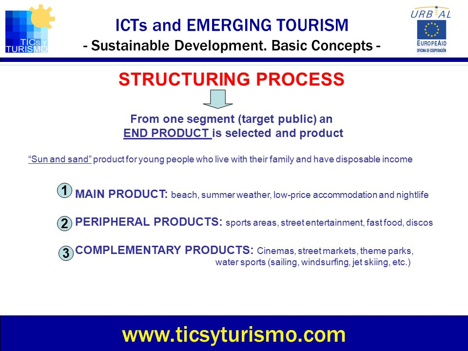 ICTs and EMERGING TOURISM - Sustainable Development. Basic Concepts - www.ticsyturismo.com STRUCTURING PROCESS From one segment (target public) an END