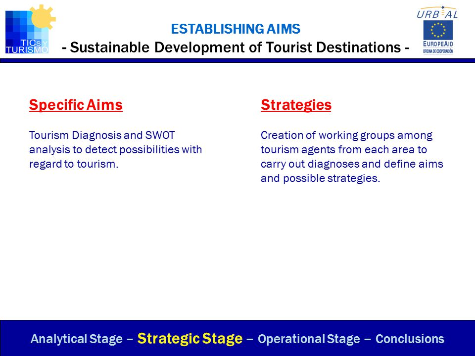ESTABLISHING AIMS - Sustainable Development of Tourist Destinations - Analytical Stage – Strategic Stage – Operational Stage – Conclusions Specific Ai