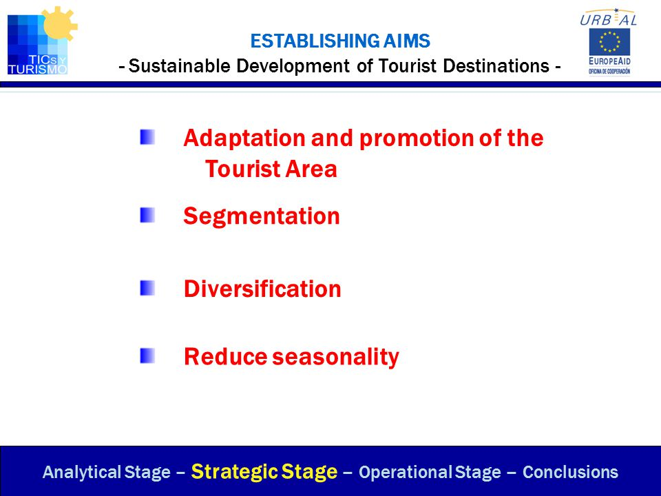 ESTABLISHING AIMS - Sustainable Development of Tourist Destinations - Analytical Stage – Strategic Stage – Operational Stage – Conclusions Segmentatio