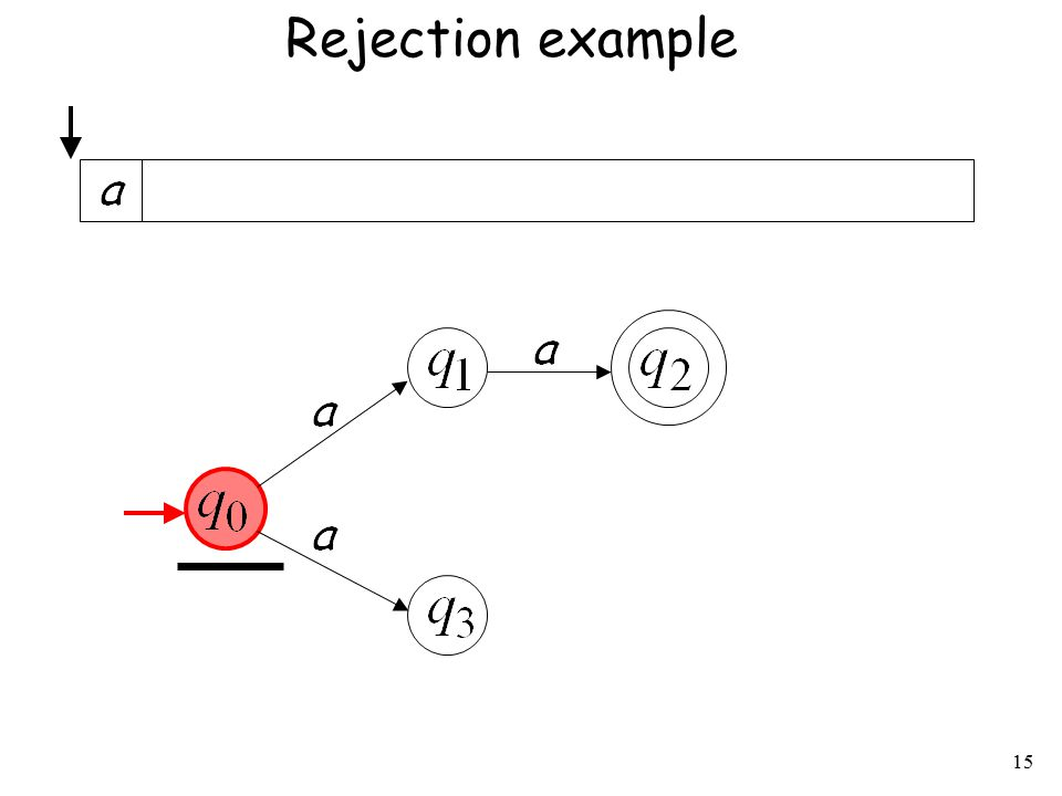 15 Rejection example