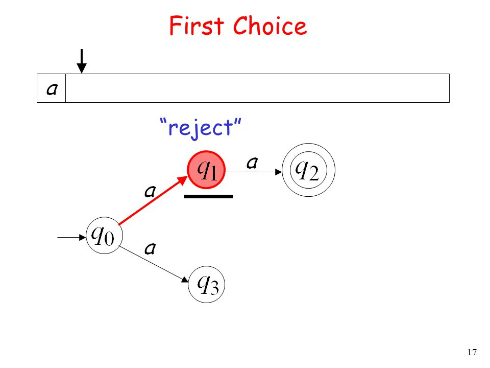 17 First Choice reject