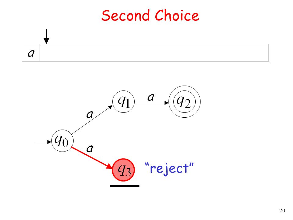 20 Second Choice reject