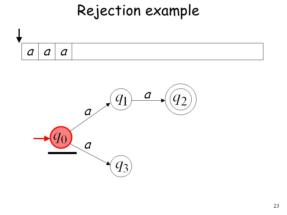 23 Rejection example