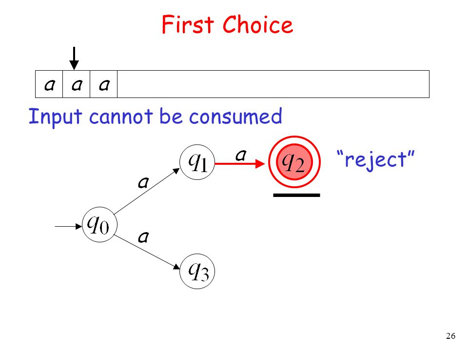 26 reject First Choice Input cannot be consumed