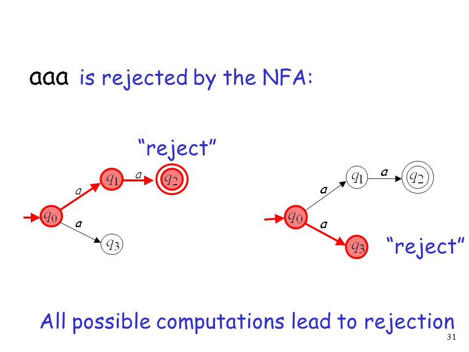 31 is rejected by the NFA: reject All possible computations lead to rejection