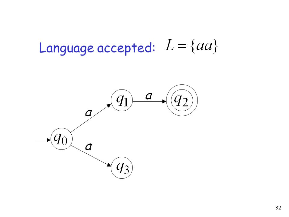 32 Language accepted: