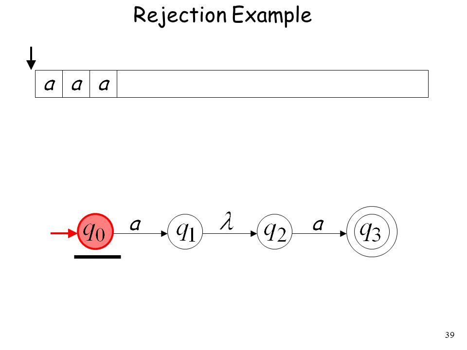 39 Rejection Example