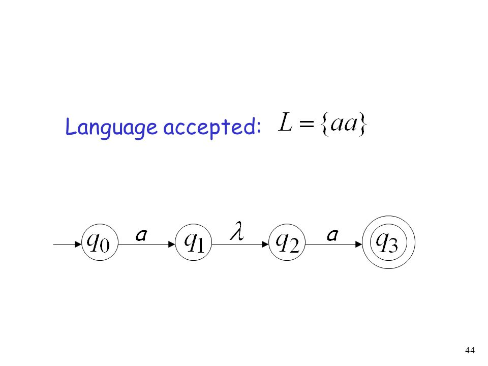 44 Language accepted: