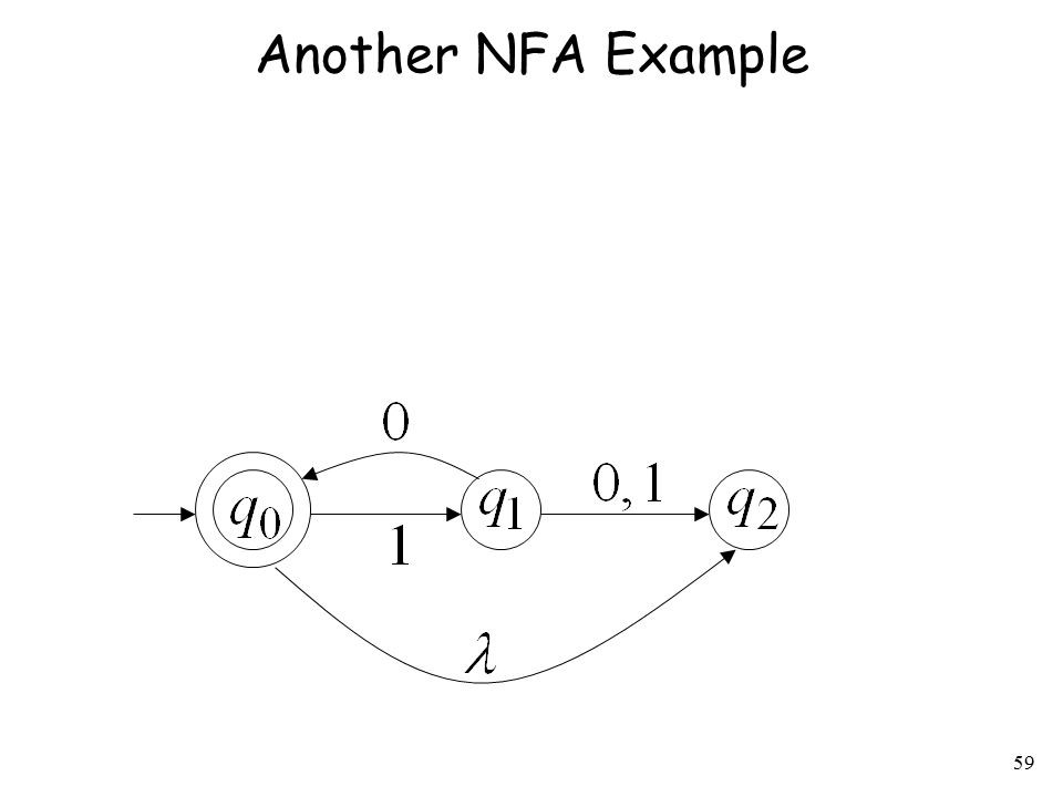 59 Another NFA Example