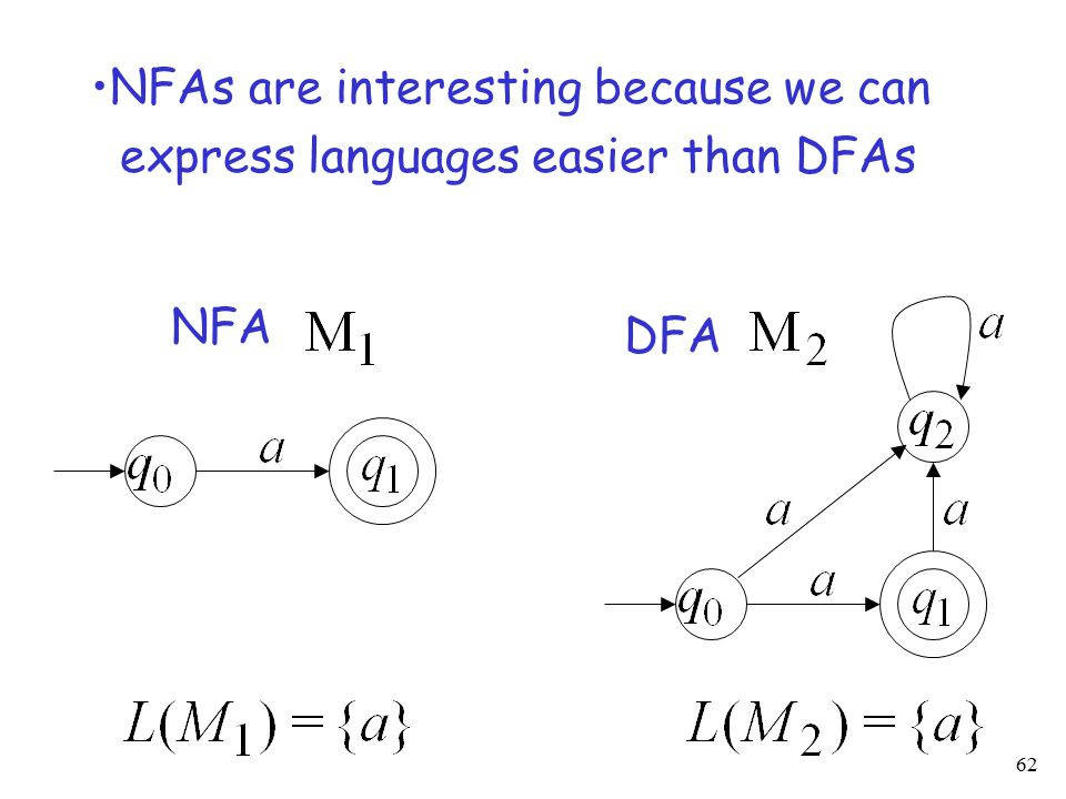 62 NFA DFA NFAs are interesting because we can express languages easier than DFAs