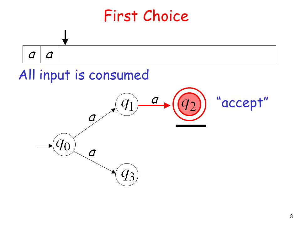8 accept First Choice All input is consumed