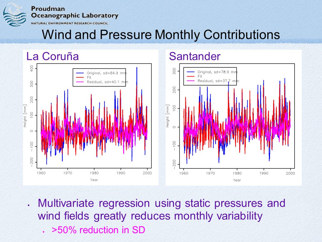 Wind and Pressure Monthly Contributions Multivariate regression using static pressures and wind fields greatly reduces monthly variability >50% reduction in SD La CoruñaSantander