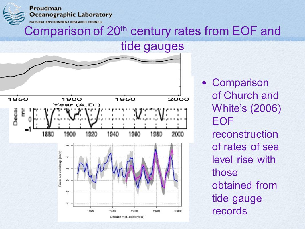 Comparison of 20 th century rates from EOF and tide gauges Comparison of Church and White's (2006) EOF reconstruction of rates of sea level rise with those obtained from tide gauge records