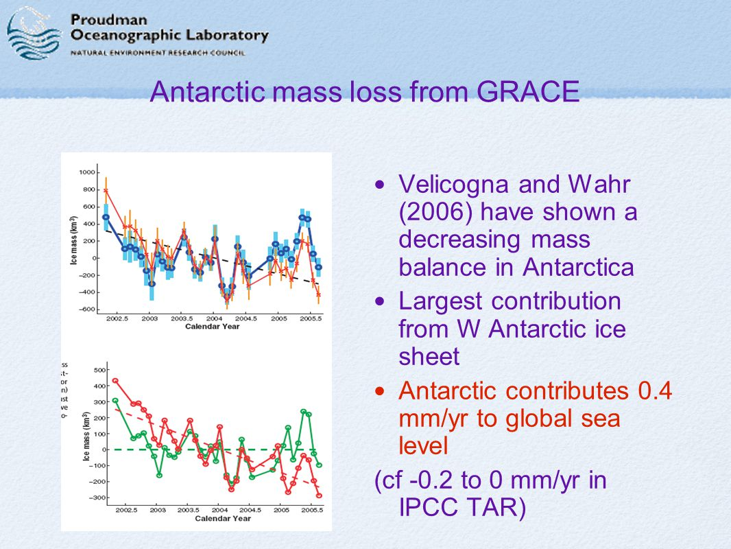 Antarctic mass loss from GRACE Velicogna and Wahr (2006) have shown a decreasing mass balance in Antarctica Largest contribution from W Antarctic ice sheet Antarctic contributes 0.4 mm/yr to global sea level (cf -0.2 to 0 mm/yr in IPCC TAR)