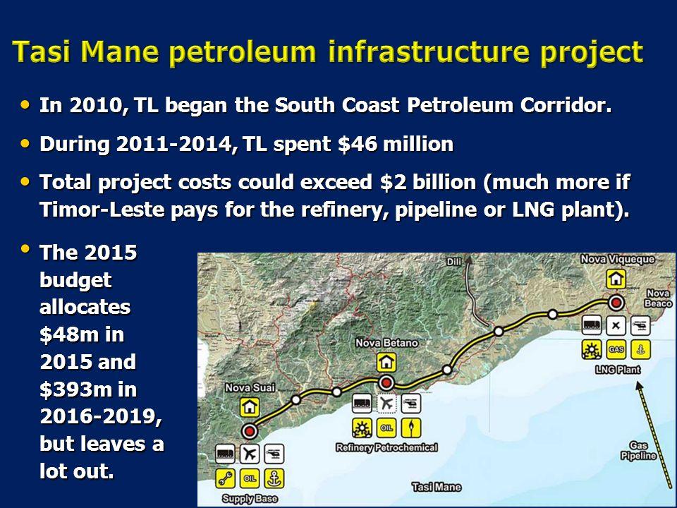In 2010, TL began the South Coast Petroleum Corridor. In 2010, TL began the South Coast Petroleum Corridor. During 2011-2014, TL spent $46 million Dur