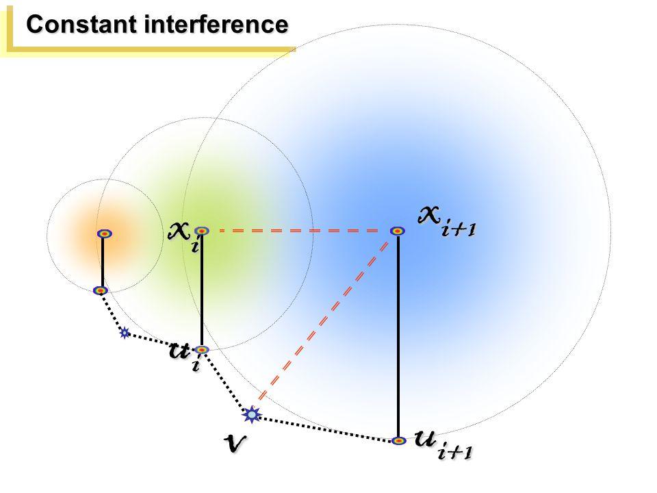 Constant interference u i+1 x i+1 xixixixi uiuiuiuiv