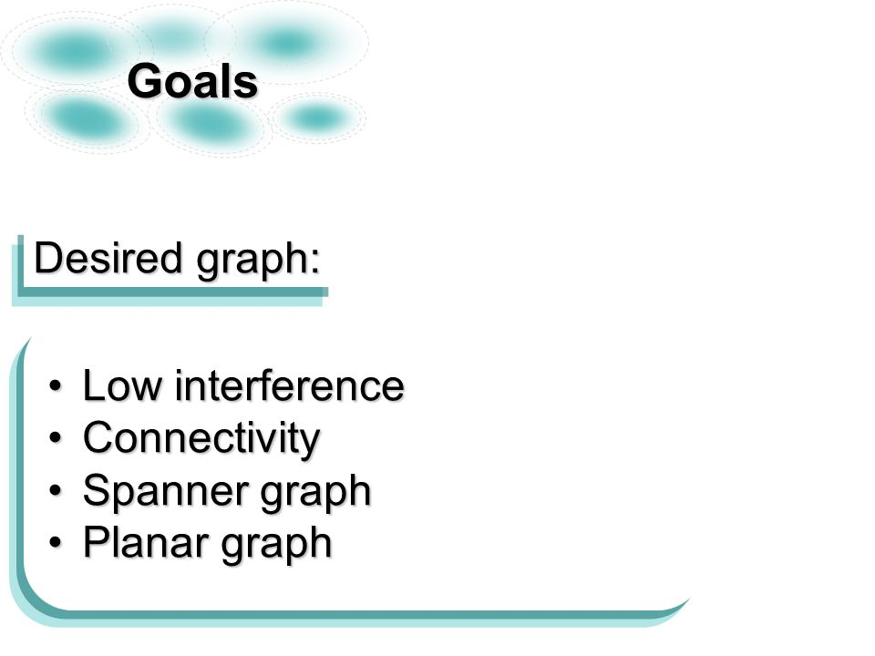 Goals Desired graph: Low interferenceLow interference ConnectivityConnectivity Spanner graphSpanner graph Planar graphPlanar graph