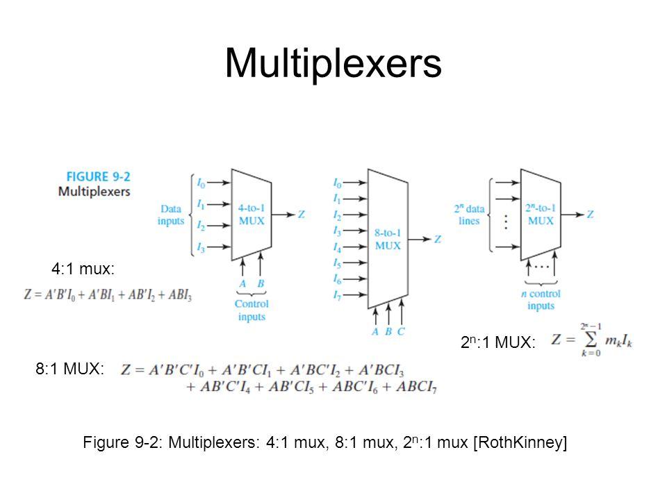 Multiplexers 4:1 mux: 8:1 MUX: 2 n :1 MUX: Figure 9-2: Multiplexers: 4:1 mux, 8:1 mux, 2 n :1 mux [RothKinney]