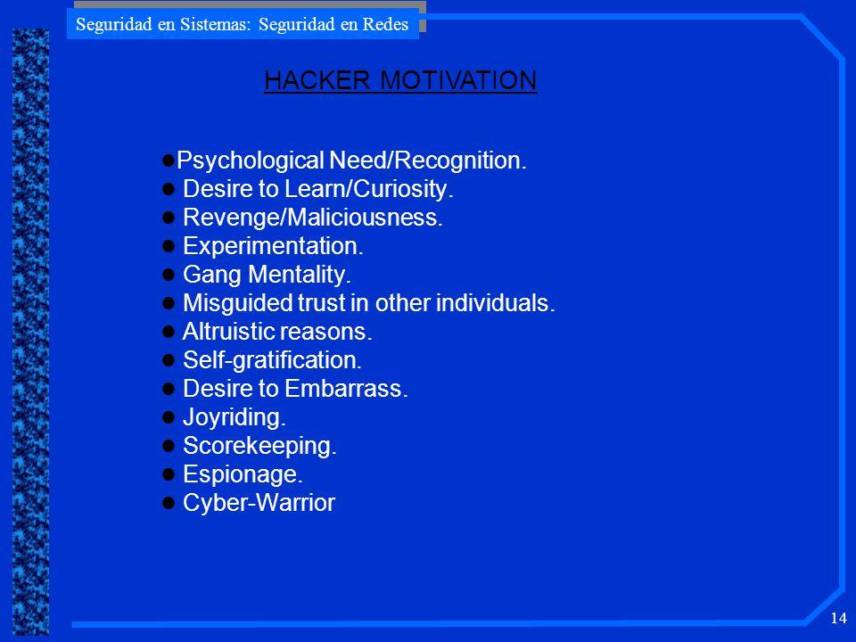 Seguridad en Sistemas: Seguridad en Redes 14 l Psychological Need/Recognition.