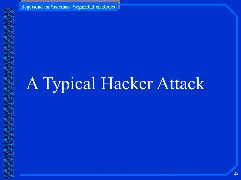 Seguridad en Sistemas: Seguridad en Redes 22 A Typical Hacker Attack