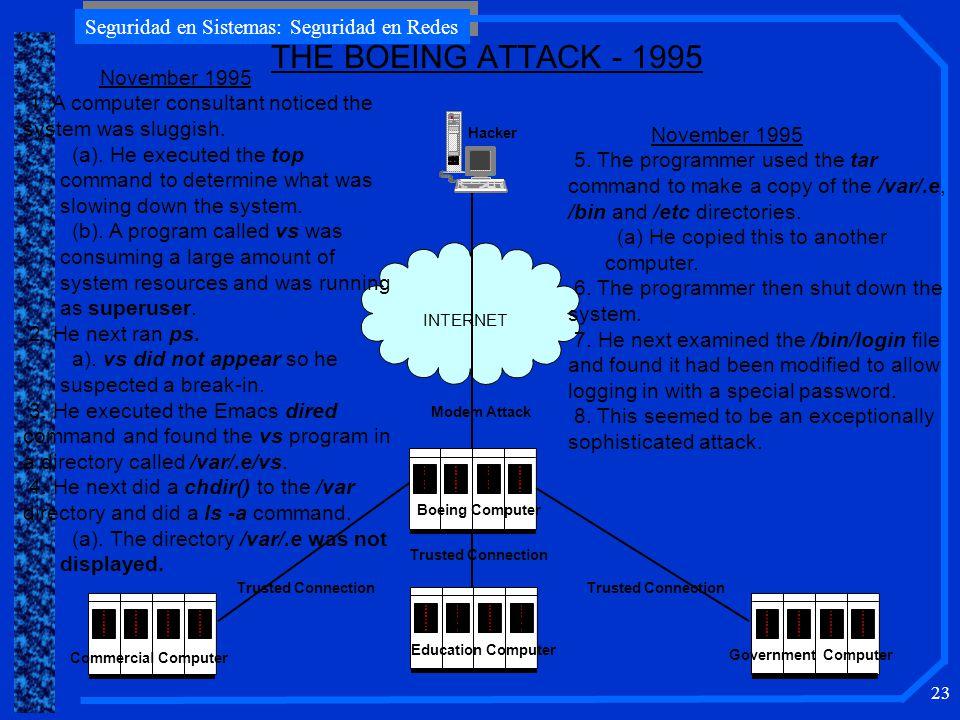 Seguridad en Sistemas: Seguridad en Redes 23 THE BOEING ATTACK - 1995 INTERNET November 1995 1.