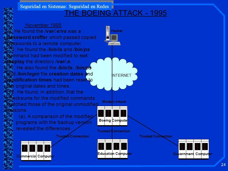 Seguridad en Sistemas: Seguridad en Redes 24 THE BOEING ATTACK - 1995 INTERNET Boeing Computer Hacker Trusted Connection Commercial Computer Government Computer Modem Attack Education Computer November 1995 9.