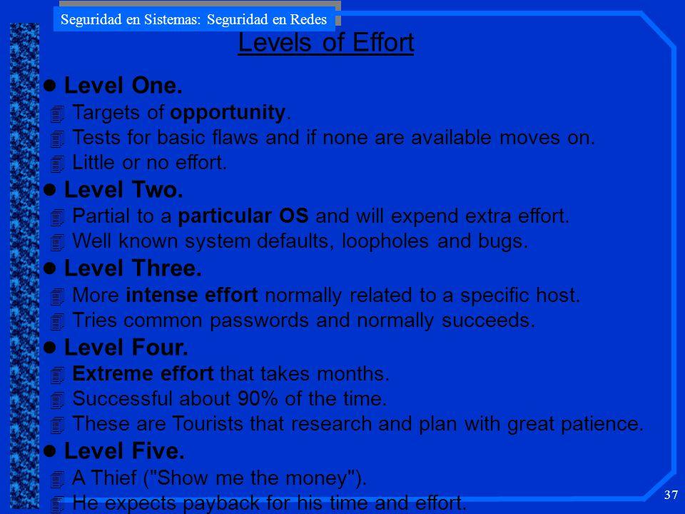 Seguridad en Sistemas: Seguridad en Redes 37 Levels of Effort l Level One.