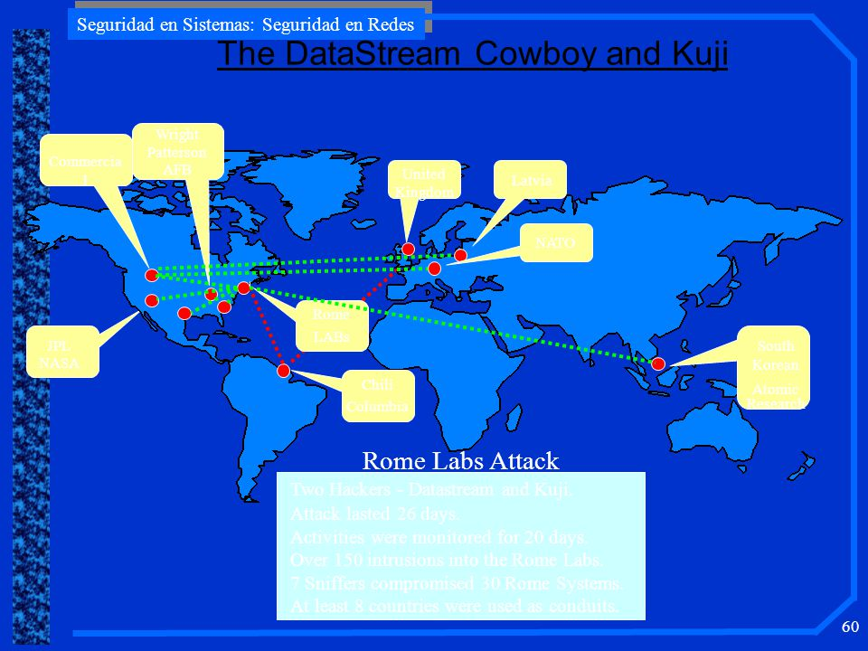 Seguridad en Sistemas: Seguridad en Redes 60 The DataStream Cowboy and Kuji JPL NASA South Korean Atomic Research Latvia United Kingdom NATO Chili Col
