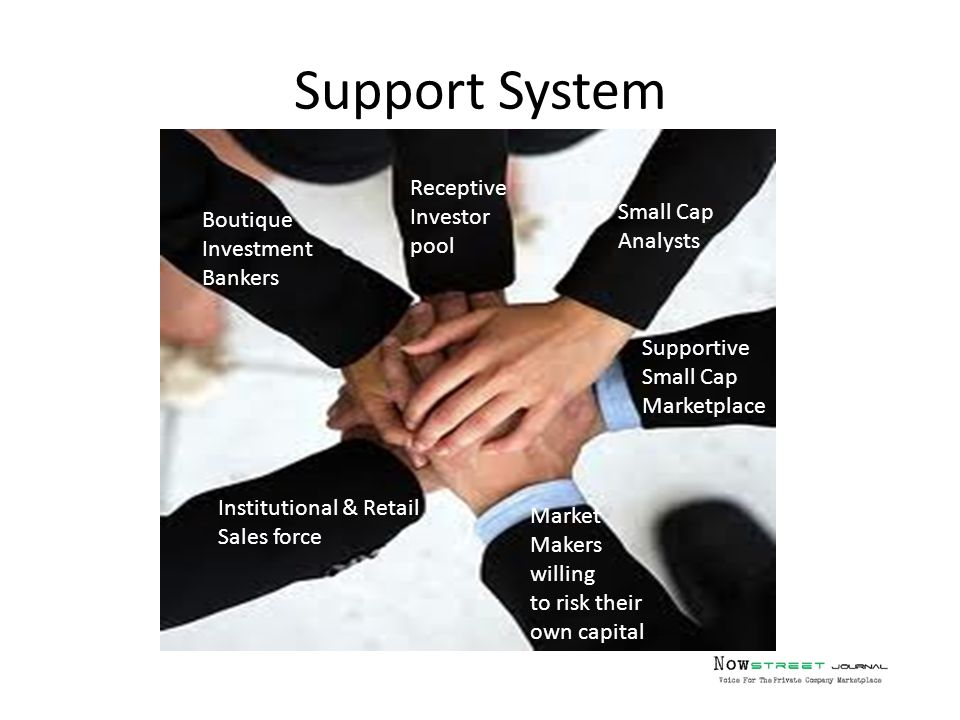 Support System Small Cap Analysts Supportive Small Cap Marketplace Market Makers willing to risk their own capital Institutional & Retail Sales force Boutique Investment Bankers Receptive Investor pool
