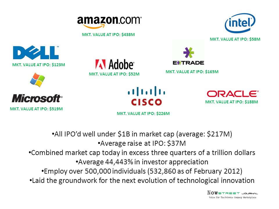 All IPO'd well under $1B in market cap (average: $217M) Average raise at IPO: $37M Combined market cap today in excess three quarters of a trillion dollars Average 44,443% in investor appreciation Employ over 500,000 individuals (532,860 as of February 2012) Laid the groundwork for the next evolution of technological innovation MKT.