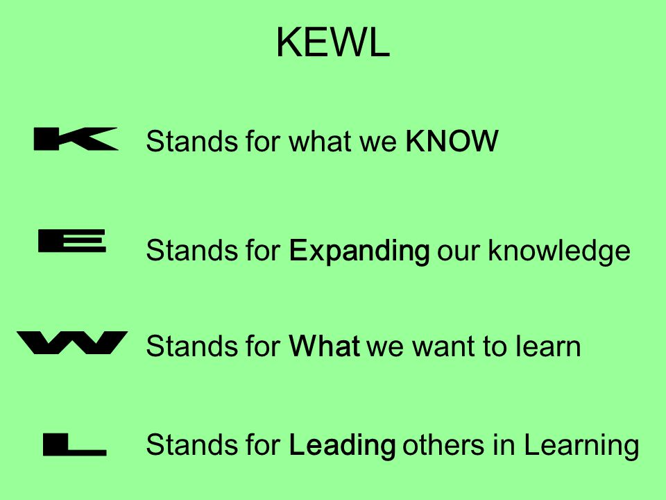KEWL Stands for what we KNOW Stands for Expanding our knowledge Stands for What we want to learn Stands for Leading others in Learning