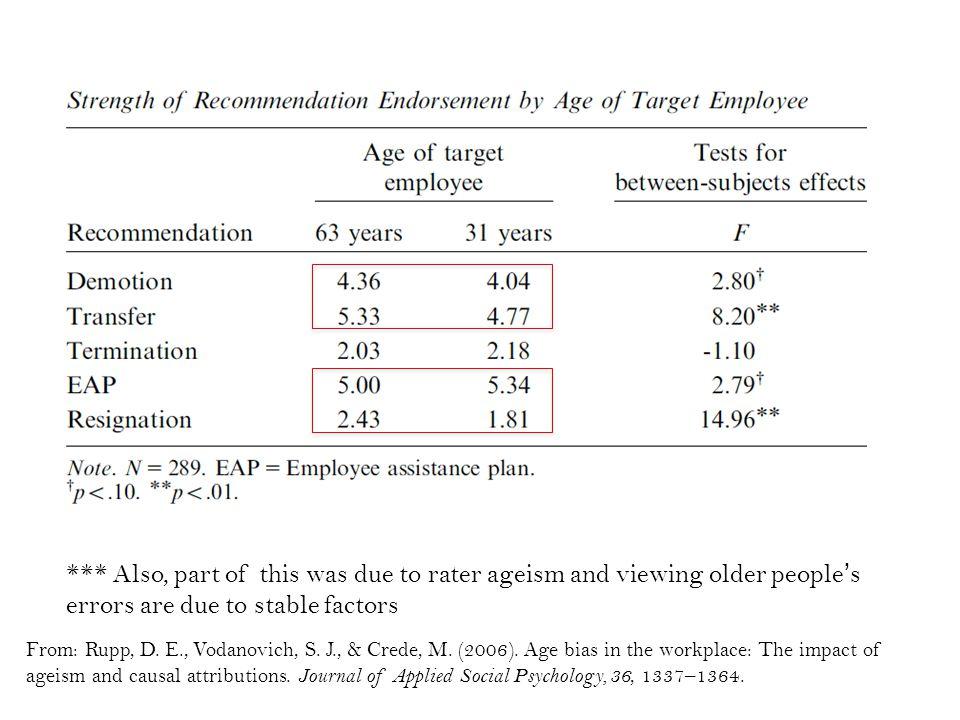 From: Rupp, D. E., Vodanovich, S. J., & Crede, M.
