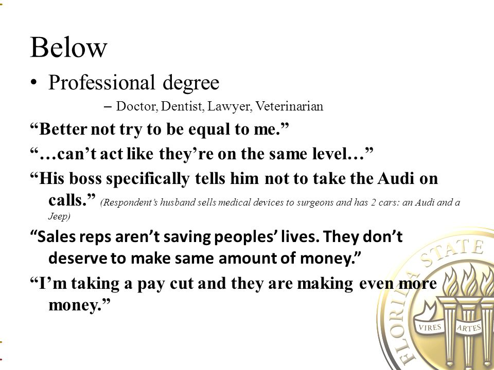 Below Professional degree – Doctor, Dentist, Lawyer, Veterinarian Better not try to be equal to me. …can't act like they're on the same level… His boss specifically tells him not to take the Audi on calls. (Respondent's husband sells medical devices to surgeons and has 2 cars: an Audi and a Jeep) Sales reps aren't saving peoples' lives.