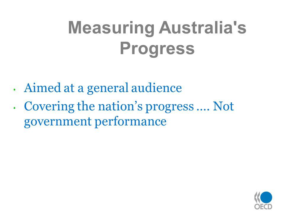 What is Progress.